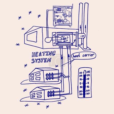 Vector file. Sketch of engineering heat energy networks of engin