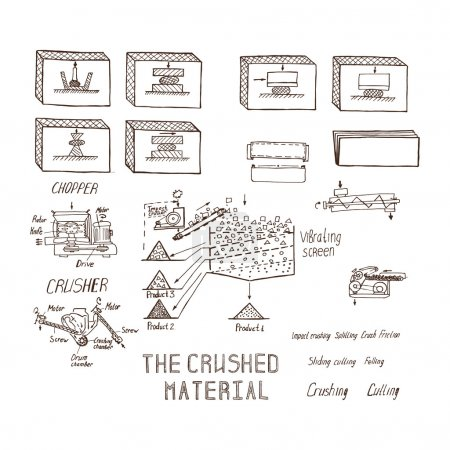 Crushing and grinding materials