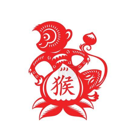 Monkey Lunar symbol