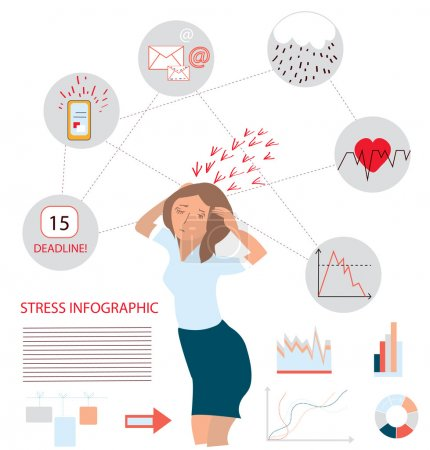 Stress infographic illustration