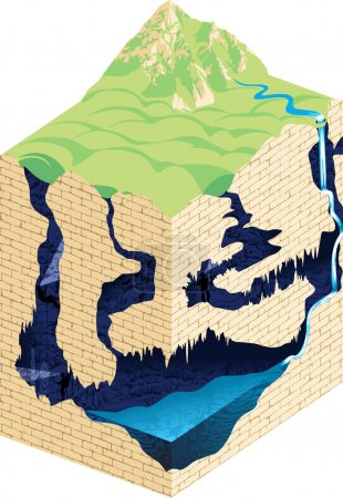 Cave formation and development - vector infographic.