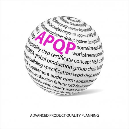 Advanced product quality planning word ball (APQP)