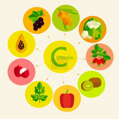 Basics of healthy nutrition