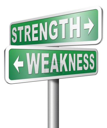 Strength versus weakness