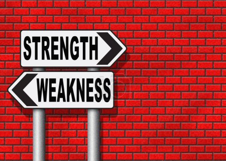 Strength weakness sign