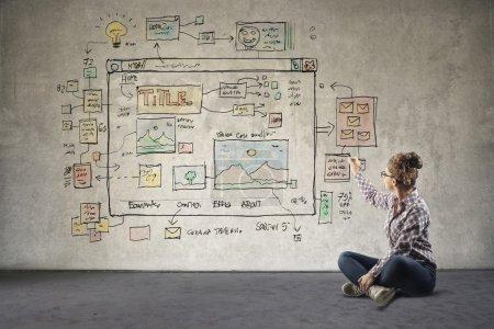 Idées d'un site Web