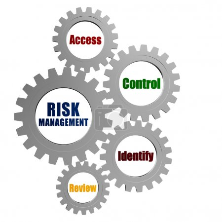 Photo pour Gestion des risques, accès, contrôle, identification, examen - texte en roues d'engrenage en métal gris argenté 3D, mots conceptuels d'organisation d'affaires - image libre de droit