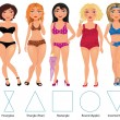 Types of female figures: hourglass, triangle, rectangle, round and inverted triangle