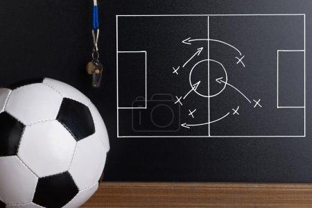 Football Play Strategy