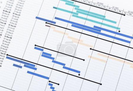 Photo pour Tableau de planification du projet financier - image libre de droit