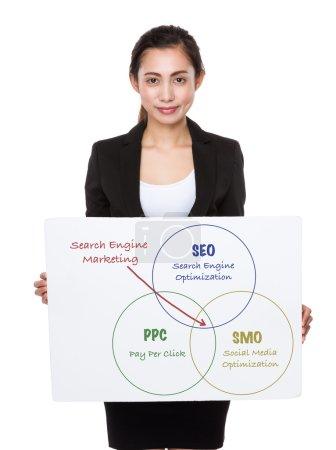 Asian businesswoman holding a placard