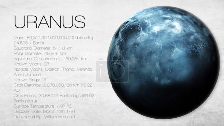 Uranus - High resolution Infographic presents one of the solar system planet, look and facts. This image elements furnished by NASA.