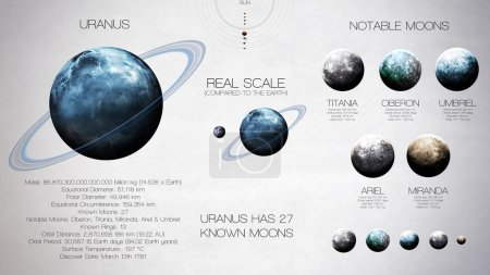 Uranus - High resolution infographics about solar system planet and its moons. All the planets available. This image elements furnished by NASA.