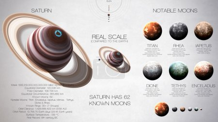 Saturn - High resolution infographics about solar system planet and its moons. All the planets available. This image elements furnished by NASA.