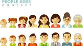 People generations avatars at different ages