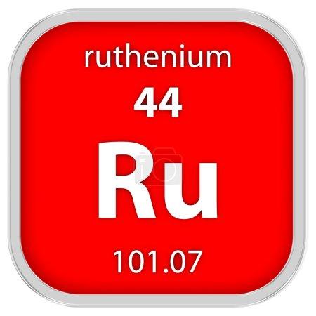 Ruthenium material sign