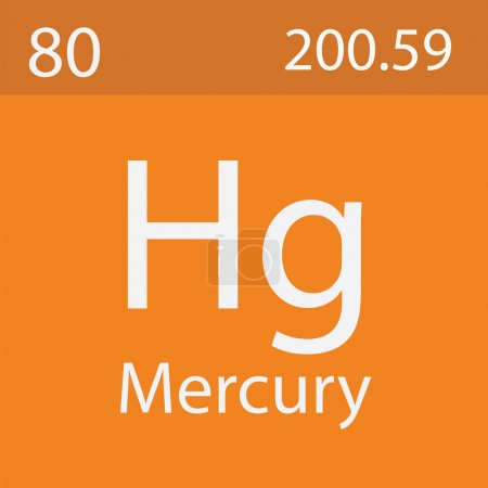 Mercury Chemical SignSymbol