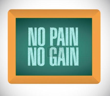 no pain no gain message illustration design