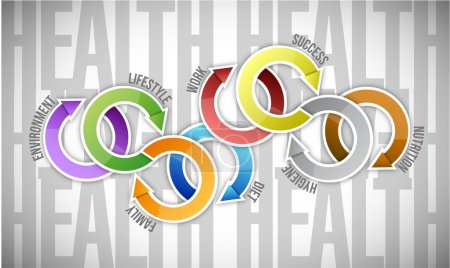 Photo for Health key essentials cycle illustration design over a text background - Royalty Free Image