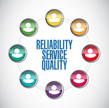 reliability service quality people network