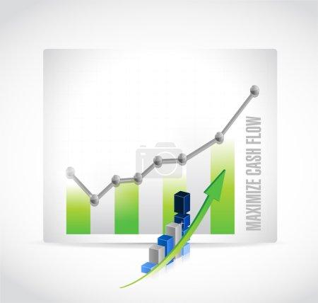 Photo pour Optimiser la conception de flux de trésorerie opérationnelle graphique signe illustration sur fond blanc - image libre de droit