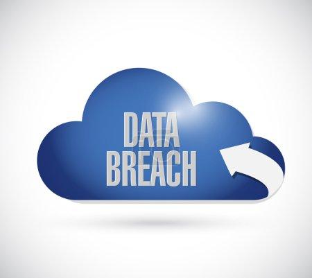 data breach cloud sign concept