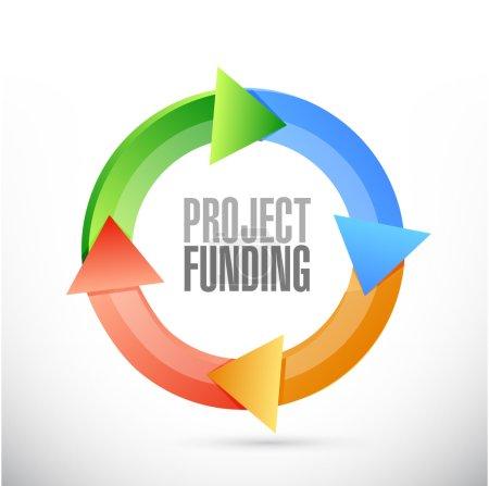 Photo pour Projet Financement couleur cycle signe concept illustration conception graphique - image libre de droit