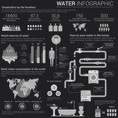 Infographic a grafy, diagramy pro vodu v baru, tvar kruh