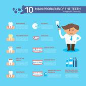 Dental problem health care elements infographic