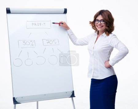 Businesswoman presenting strategy on flipchart