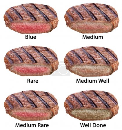 Photo for Different types of beef steaks isolated on a white background. File contains clipping paths. - Royalty Free Image