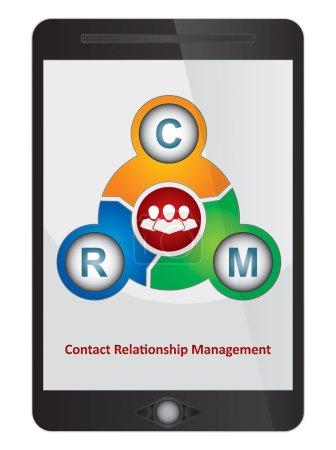 Contact Relationship Management software diagram