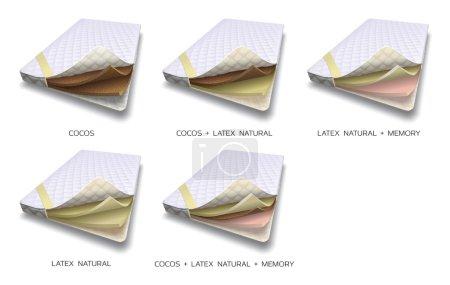 Photo pour Ensemble matelas à plateau. Illustration du contenu du matelas (couches) - image libre de droit
