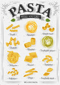 Poster set of pasta with different types of pasta fusilli spaghetti gomiti rigati farfalle rigatoni tagliatelle spinaci fettuccine ravioli tortiglioni cellentani penne conchiglie rigate in vintage style Vector