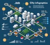 3D city isometric