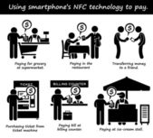 A set of human pictogram representing various places that we can use NFC technology to pay with our mobile phone