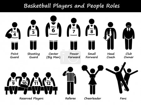 Basketball Players Team Stick Figure Pictogram Icons