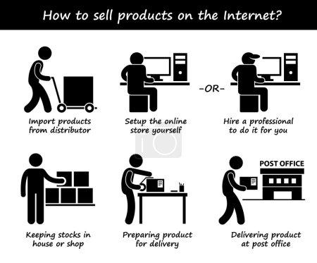 Illustration pour Un ensemble de pictogramme humain représentant étape par étape sur la façon de vendre des produits via Internet. La séquence sont des produits importants, la mise en place du site Web, le stockage des marchandises, l'emballage et la livraison . - image libre de droit