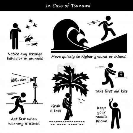 Illustration for A set of human pictogram representing tsunami emergency action plan and preparedness. - Royalty Free Image