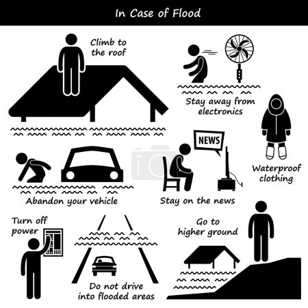 Illustration for A set of human pictogram representing flood emergency action plan and preparedness. - Royalty Free Image