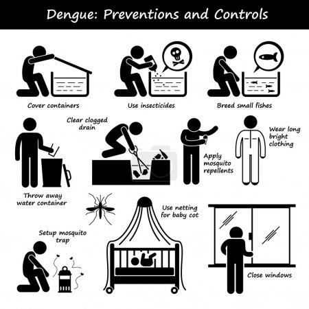 Illustration for A set of human pictogram representing how to prevent dengue fever by controlling them. These actions include stopping the mosquito breeding habitat, using mosquito repellent, long sleeve shirt, setting up trap, netting, and close windows at house. - Royalty Free Image
