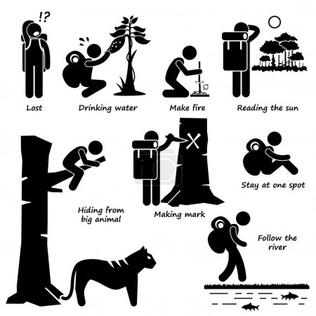 Illustration for A set of human pictogram representing the survival tips and guides action when lost in the jungles woods. Includes drinking raindrop from leaf, making fire, reading the sun, hiding from predator, marking tree, stay put, and follow the river flow. - Royalty Free Image