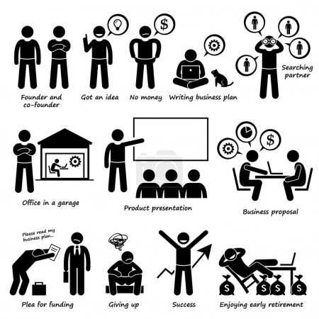 Illustration for Human pictogram stick figures showing the process of how an entrepreneur starting up a company and eventually become a successful wealthy businessman. - Royalty Free Image