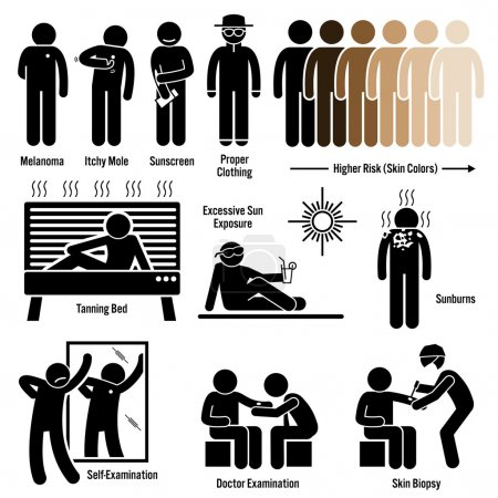 Melanoma Skin Cancer Symptoms Causes Risk Factors Diagnosis Stick Figure Pictogram Icons