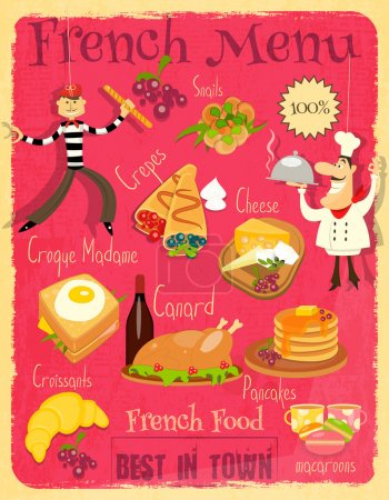 French Food Menu