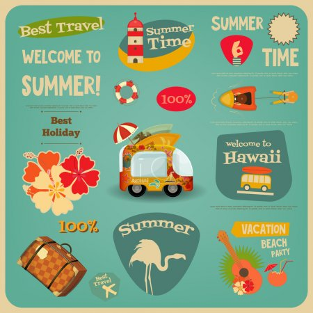 Summer Travel Card