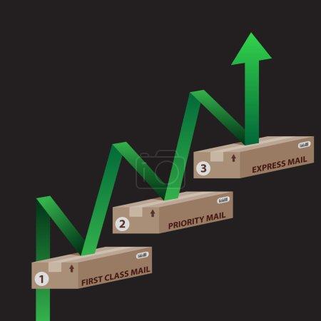 Illustration pour Une image de boîtes d'expédition 3d avec flèche verte montante . - image libre de droit