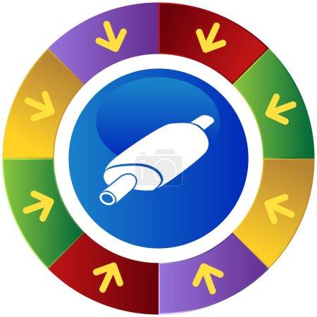 Car muffler button