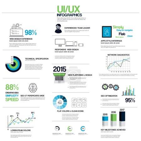 UX infographics elements
