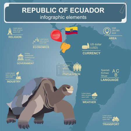 Ecuador infographics, statistical data, sights